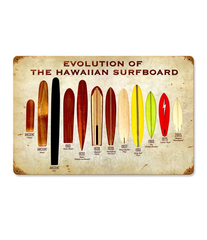 Evolution Surfboard Metal Sign