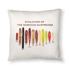 Evolution of Hawaiian Surfboards Throw Pillow Cover
