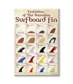 Evolution of HI Surfboard Fins Magnet