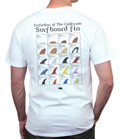 Evolution of Surfboard Fins Men's T-Shirt