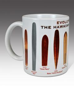 Evolution of Surfboards Mug