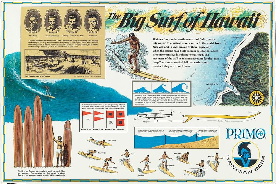 Primo surf poster.jpg